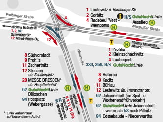 Section of map for area around Dresden Postplatz stop